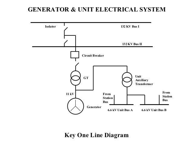 power plant basics rh slideshare net Cartoon Power Plant Power Plant Drawing