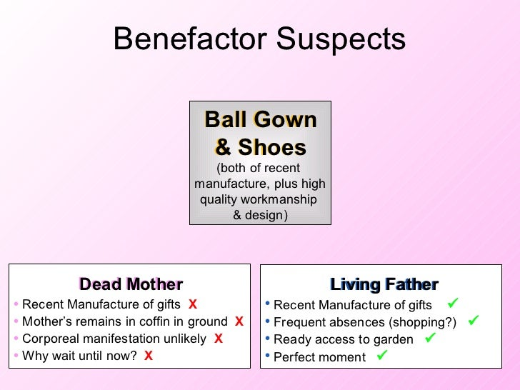 Benefactor Suspects Benefactor Suspects <ul><li>Dead Mother </li></ul><ul><li>Recent Manufacture of gifts  X </li></ul><ul...