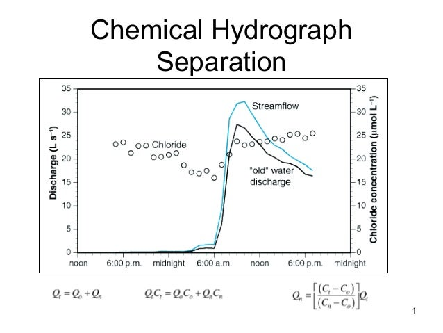 1Chemical HydrographSeparation