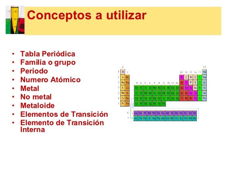 tabla periodica definicion de grupo o familia image collections tabla periodica concepto de familia images periodic - Tabla Periodica Definicion De Familia