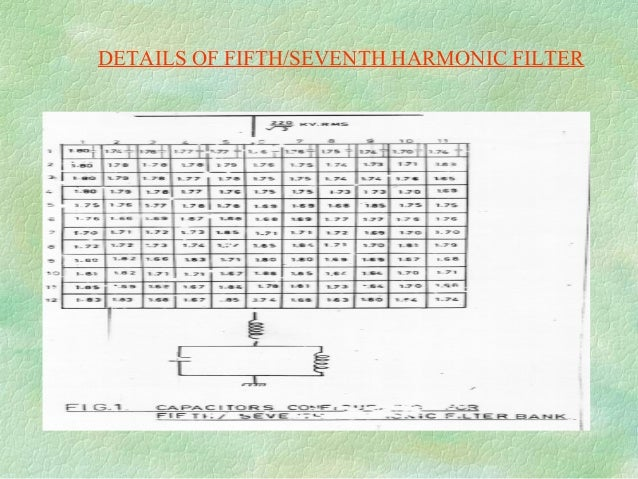 HARMONIC CURRENTS AT 100MW FILTER Fund Third Fifth Seventh Eleventh BANK Third Harmonic 57.4 4.2/5.2 --- --- --- 5/7 72.9 ...