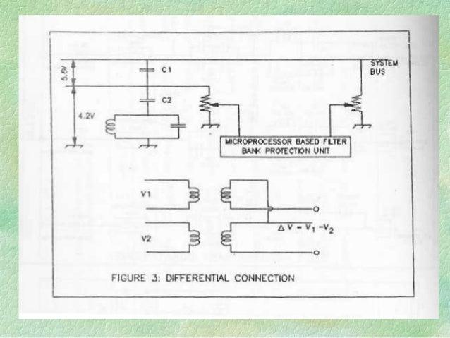 CTF 31 Q2-X13 CTF 41 Q1-X6 125/1 C H 1.31uF 2/1C H 1.31uF 2/1 2/1 CTF 32 Q2-X12 L H 20.5 mH R H 625 ohms R L 125 ohms 150/...
