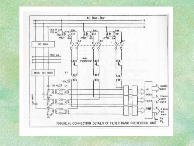 Power system protection presentation dated 03 10 2013 integrated prot numerical relays ccuart Choice Image