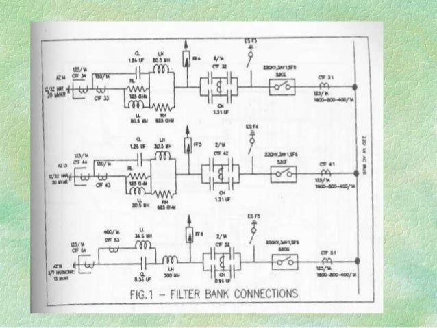 PROTEC-BRE NUMERICAL FEEDER PROTECTION RELAY (ENHANCED) Enhanced version of PROTEC-BR. Protection Functions Directional...