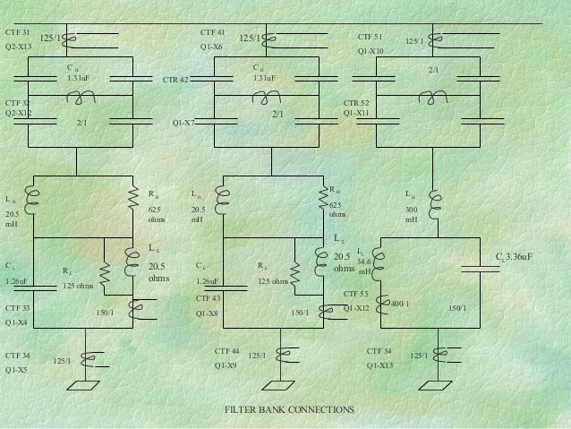 THE SCADA WILL HAVE THE FOLLOWING FEATURES - SINGLE LINE DIAGRAM SHOWING THE STATUS OF VARIOUS FEEDERS - BREAKER & ISOLATO...
