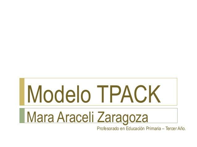Modelo TPACK Mara Araceli Zaragoza Profesorado en Educación Primaria – Tercer Año.