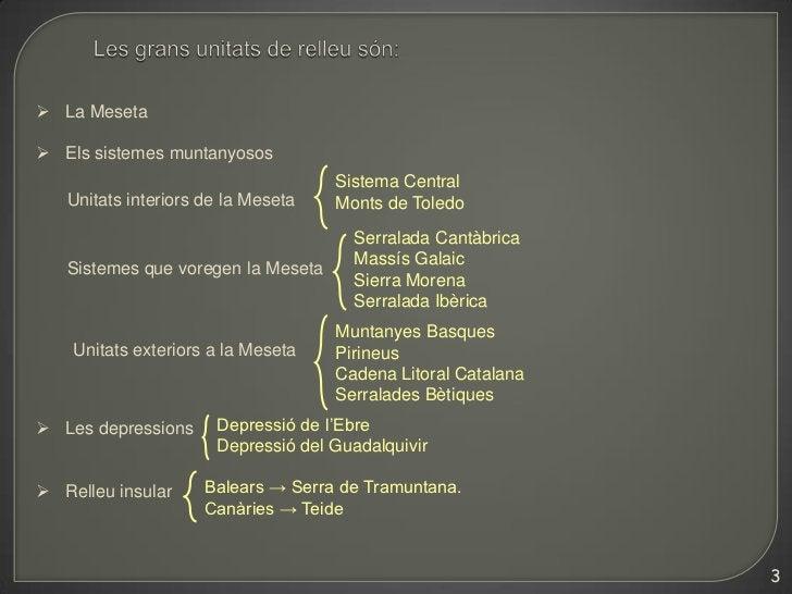  La Meseta Els sistemes muntanyosos                                    Sistema Central   Unitats interiors de la Meseta ...
