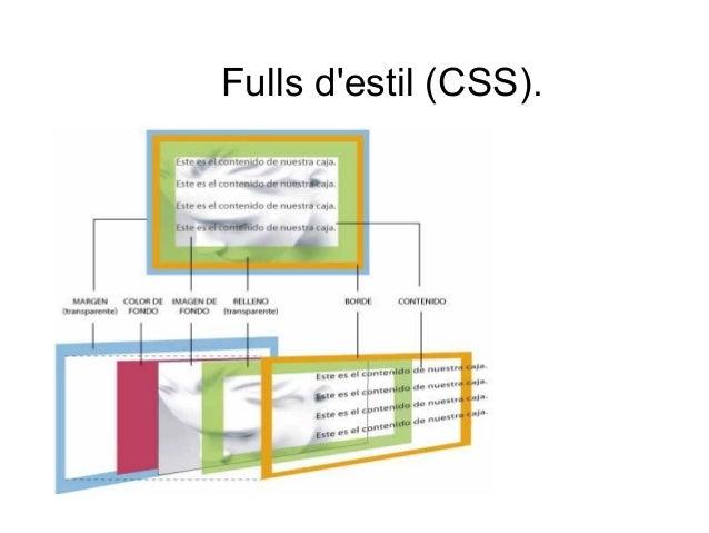 Fulls d'estil (CSS).