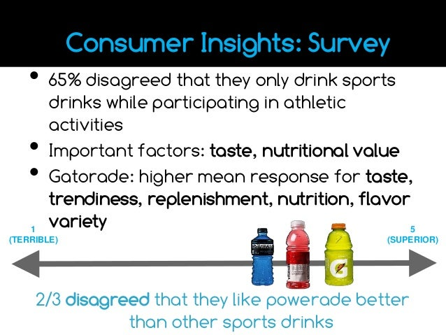 powerade advertising objectives Swot analysis for lucozade energy and sport drink marketing essay swot analysis for lucozade energy and sport drink marketing objectives.