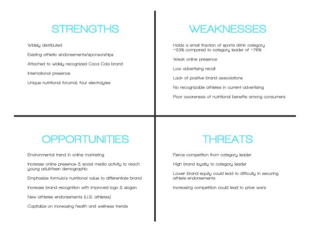 swot analysis powerade Untuk menghadapi hal-hal tersebut kata kunci : powerade, brand awareness,  five competitive forces, swot analysis, marketing mix, analisa stp, minuman .