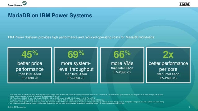 Understanding the IBM Power Systems Advantage