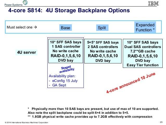 25© 2014 International Business Machines Corporation Availability plan: - eConfig 15 July - GA Sept 4-core S814: 4U Storag...