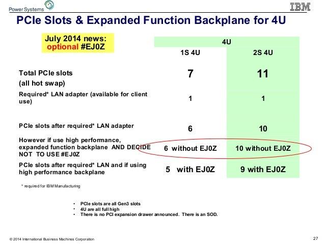 27© 2014 International Business Machines Corporation PCIe Slots & Expanded Function Backplane for 4U 4U 1S 4U 2S 4U Total ...