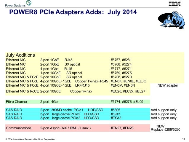 41© 2014 International Business Machines Corporation POWER8 PCIe Adapters Adds: July 2014 July Additions Ethernet NIC 2-po...