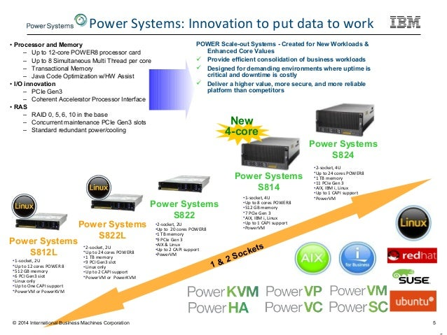 5 Power Systems S822L Power Systems S812L •1-socket, 2U •Up to 12 cores POWER 8 •512 GB memory •6 PCI Gen3 siot •Linux onl...