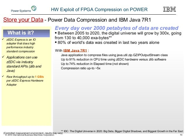 © 2014 International Business Machines Corporation Store your Data - Power Data Compression and IBM Java 7R1 ** IDC: The D...