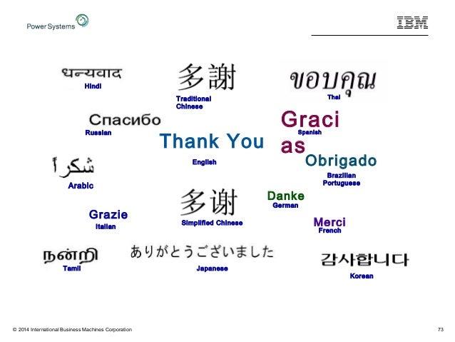 73 Thank You Merci Grazie Graci as Obrigado Danke Japanese English French Russian German Italian Spanish Brazilian Portugu...