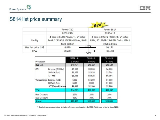 8 S814 list price summary * Due to the memory module limitation of 4-core configuration, 2x16GB RAM price is higher than 3...