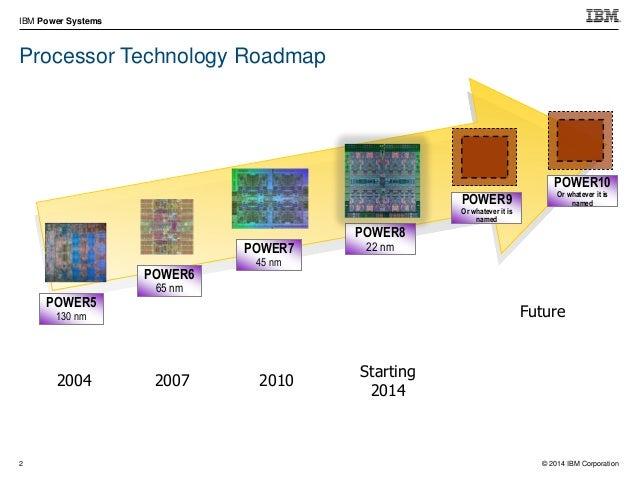 © 2014 IBM Corporation IBM Power Systems 16 IO Bandwidth Comparing 2-Socket Servers 0 50 100 150 200 POWER6 POWER7 POWER7+...