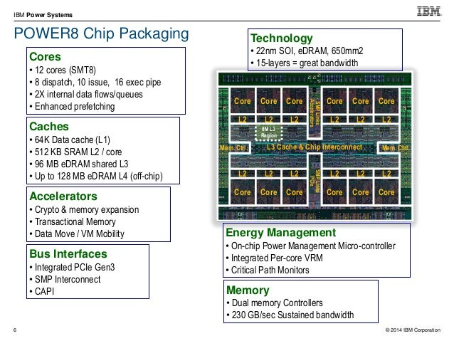 © 2014 IBM Corporation IBM Power Systems 19 Example: CAPI Attached Flash Optimization Pin buffers, Translate, Map DMA, Sta...