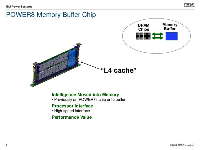 © 2014 IBM Corporation IBM Power Systems 20 Example: CAPI Attached Flash Optimization  Issues Read/Write Commands from ap...