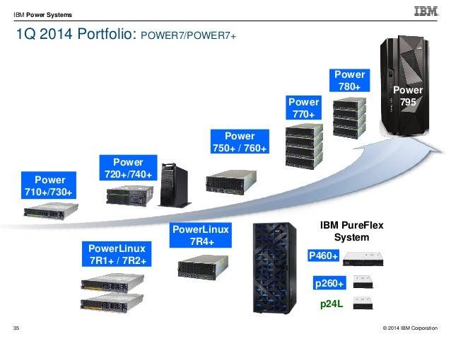 "© 2014 IBM Corporation IBM Power Systems 48 Power E880: 1, 2, 3 or 4 Nodes Node Node Node Node MidPlane 22U in 19"" rack 3-..."