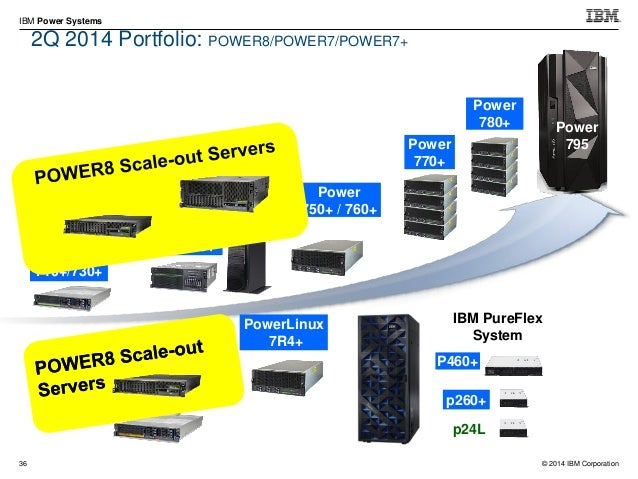 "© 2014 IBM Corporation IBM Power Systems 49 Power E870: 1 or 2 Nodes Node Node MidPlane 12U in 19"" rack"
