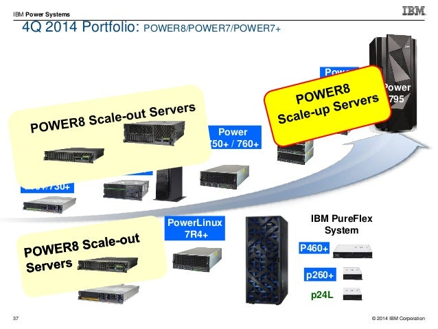 © 2014 IBM Corporation IBM Power Systems 50 Power Scale Perspective Power 770 Power 780 Power 795 50