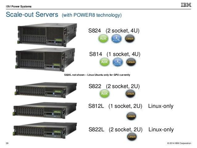 © 2014 IBM Corporation IBM Power Systems 52 POWER8 E870 Compares: 2-Node/Drawer System 9117-MMD Power 770 POWER8 Enterpris...