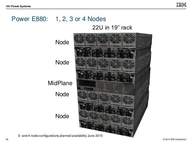 © 2014 IBM Corporation IBM Power Systems Power Hardware Update Mark Olson olsonm@us.ibm.com