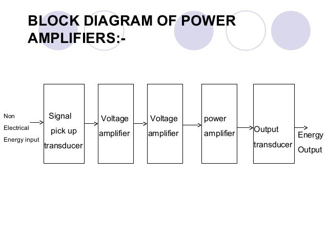 Surprising Power Amplifire Analog Electronics Wiring Digital Resources Cettecompassionincorg
