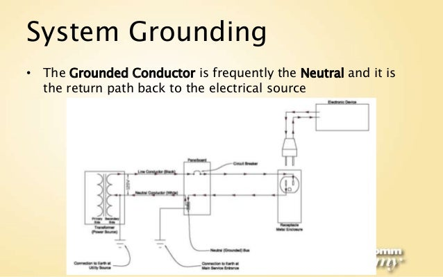 POWER SYSTEM GROUNDING PDF DOWNLOAD