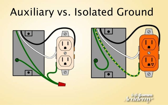 power and grounding best practices 31 638?cb=1462480813 power and grounding best practices isolated ground receptacle wiring diagram at reclaimingppi.co