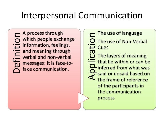 fireproof and interpersonal communication Interpersonal communication concepts in the movie the notebook abstract the aim of this paper is to analyze a movie in the context of interpersonal communication.