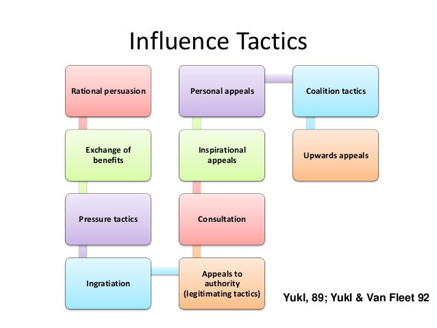 types of power and influencing tactics Use and abuse of power by francois van vuuren 13 march 2013 introduction power forms an integral part of leadership and it is therefore crucial to understand the concept of power, its bases and which tactics are available for utilisation.
