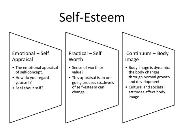 how can gender affect the individual s self concept Understanding gender  biological basis for an individual's experience of gender  and validity of every person's experiences of self, we can develop.