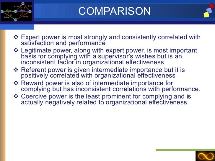 COMPARISON <ul><li>Expert power is most strongly and consistently correlated with satisfaction and performance </li></ul><...