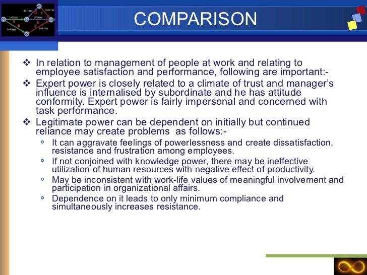 COMPARISON <ul><li>In relation to management of people at work and relating to employee satisfaction and performance, foll...