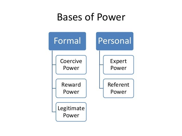 bases of power in an organization There are 7 types of power in the workplace we all have power  i've found people with great influence in their organization because of their relationships.