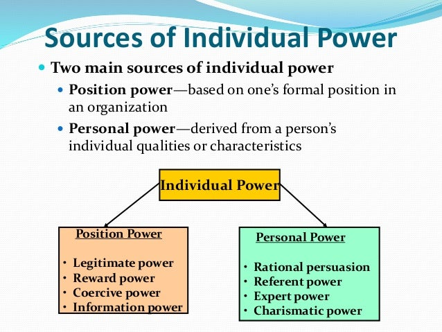 organizational power and politics essays Power and politics 1 power and politics  chapter 8 - organizational behavior: power, politics, conflict, and stress dpd power and politics jassi dutt.