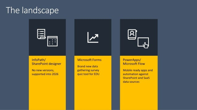 Introduction to Microsoft Flow & PowerApps