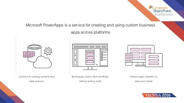 PowerApps, the Developer Story: Build an API to Integrate