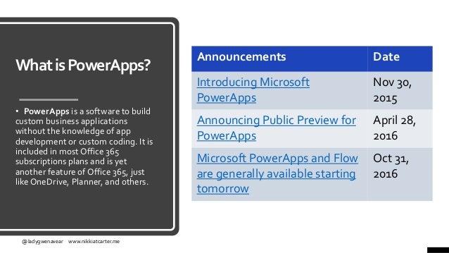 PowerApps vs InfoPath - SPSVB 2019