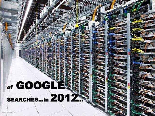 of GOOGLE SEARCHES…in 2012…