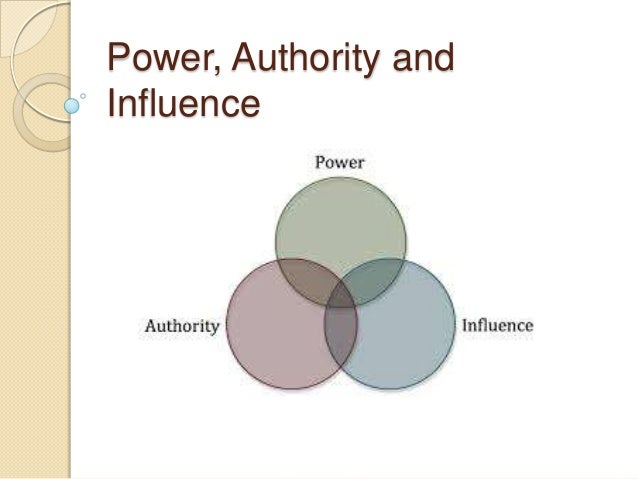 essay on power authority and legitimacy Free legitimacy papers, essays, and distinguishing between power and authority - distinguishing between power and authority power is the ability to.