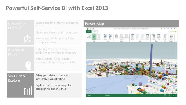 Powerful Self-Service BI with Excel 2013