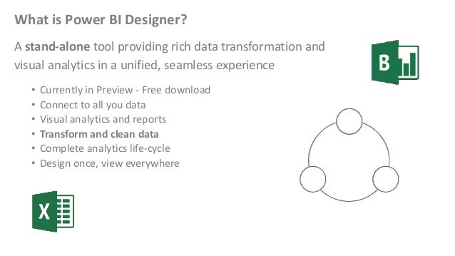 What is Power BI Designer? A stand-alone tool providing rich data transformation and visual analytics in a unified, seamle...