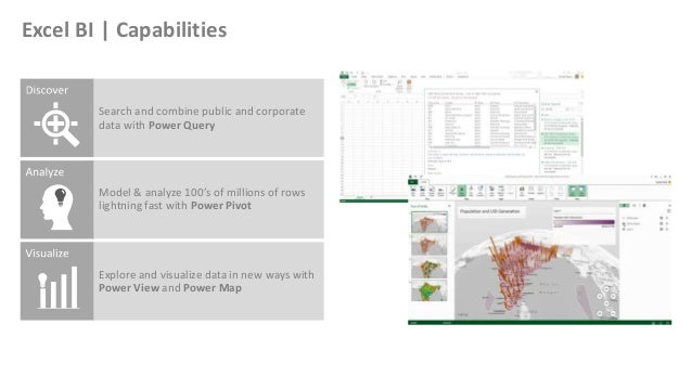 Search and combine public and corporate data with Power Query Model & analyze 100's of millions of rows lightning fast wit...