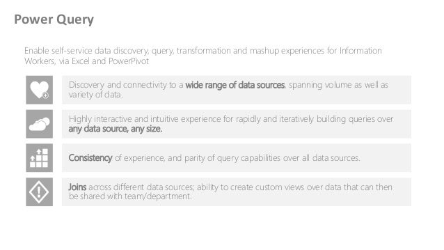 Enable self-service data discovery, query, transformation and mashup experiences for Information Workers, via Excel and Po...