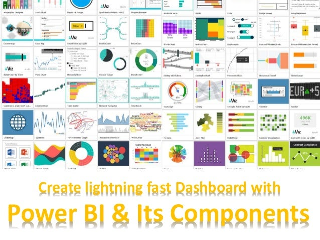 create lightning fast dashboard with power bi its components